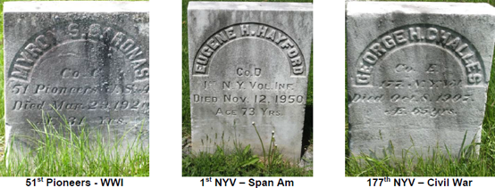 graceland cemetery gravestones albany ny